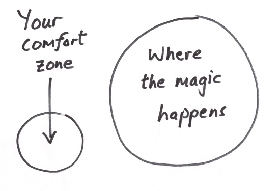 out of comfort zone